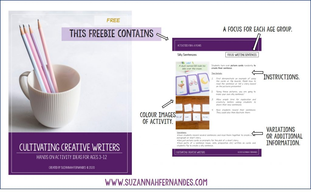 Free hands on creative writing activities for ages 3 to 12. suzannahfernandes.com