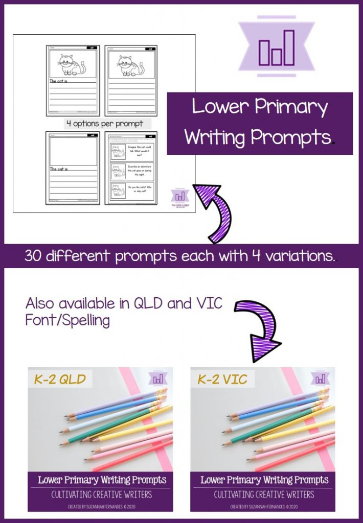 . writing prompts elementary printable, lower primary writing prompts. US, QLD and VIC font www.suzannahfernandes.com